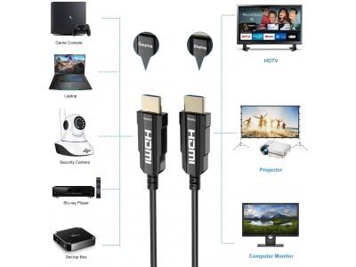 Что такое HDMI кабель? Типы кабелей